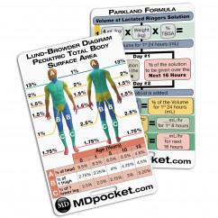 Rapid ID - Pediatric Burn Resuscitation & Parkland Formula