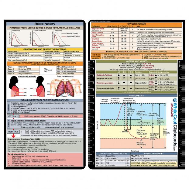 Clipboard Respiratory Label