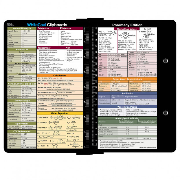 Clipboard - BLACK - Pharmacy Edition